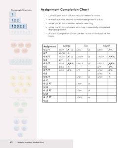 Teacher Book Assignment Chart